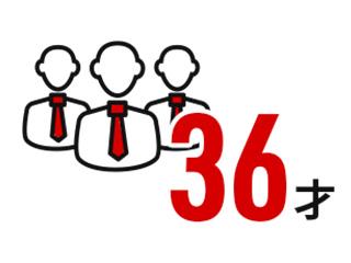 スタッフ平均年齢
